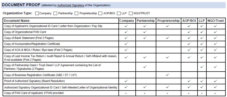 obtaining a digital signature for bidding Yekaterinburg